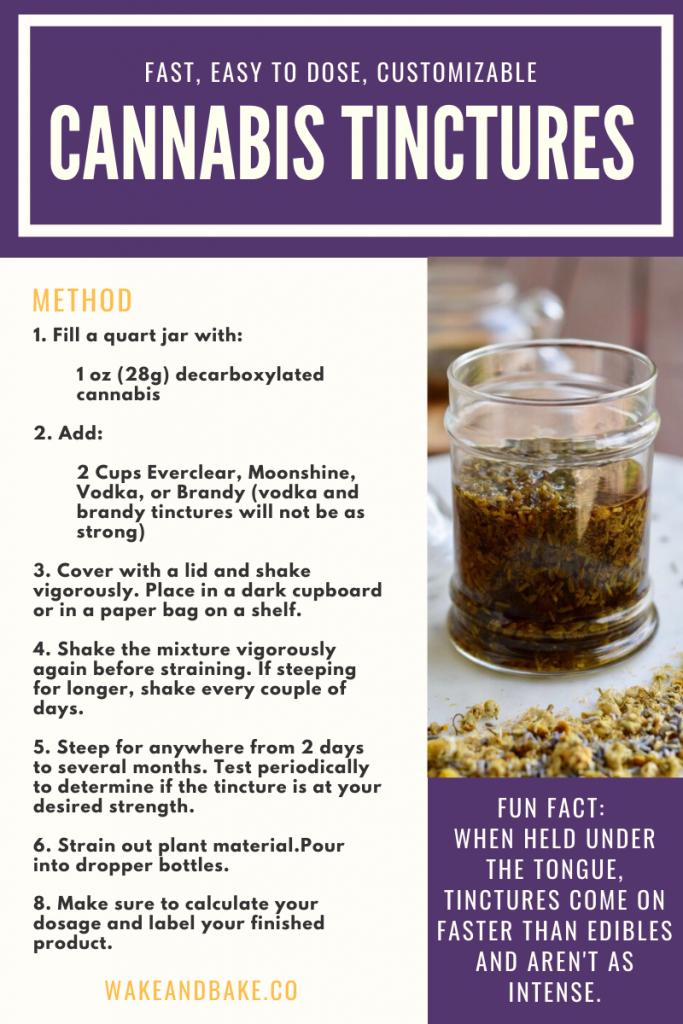 cannabis tincture recipe pinterest