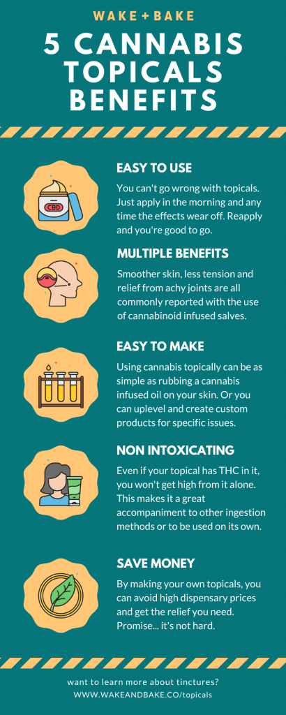 what are cannabis topicals good for